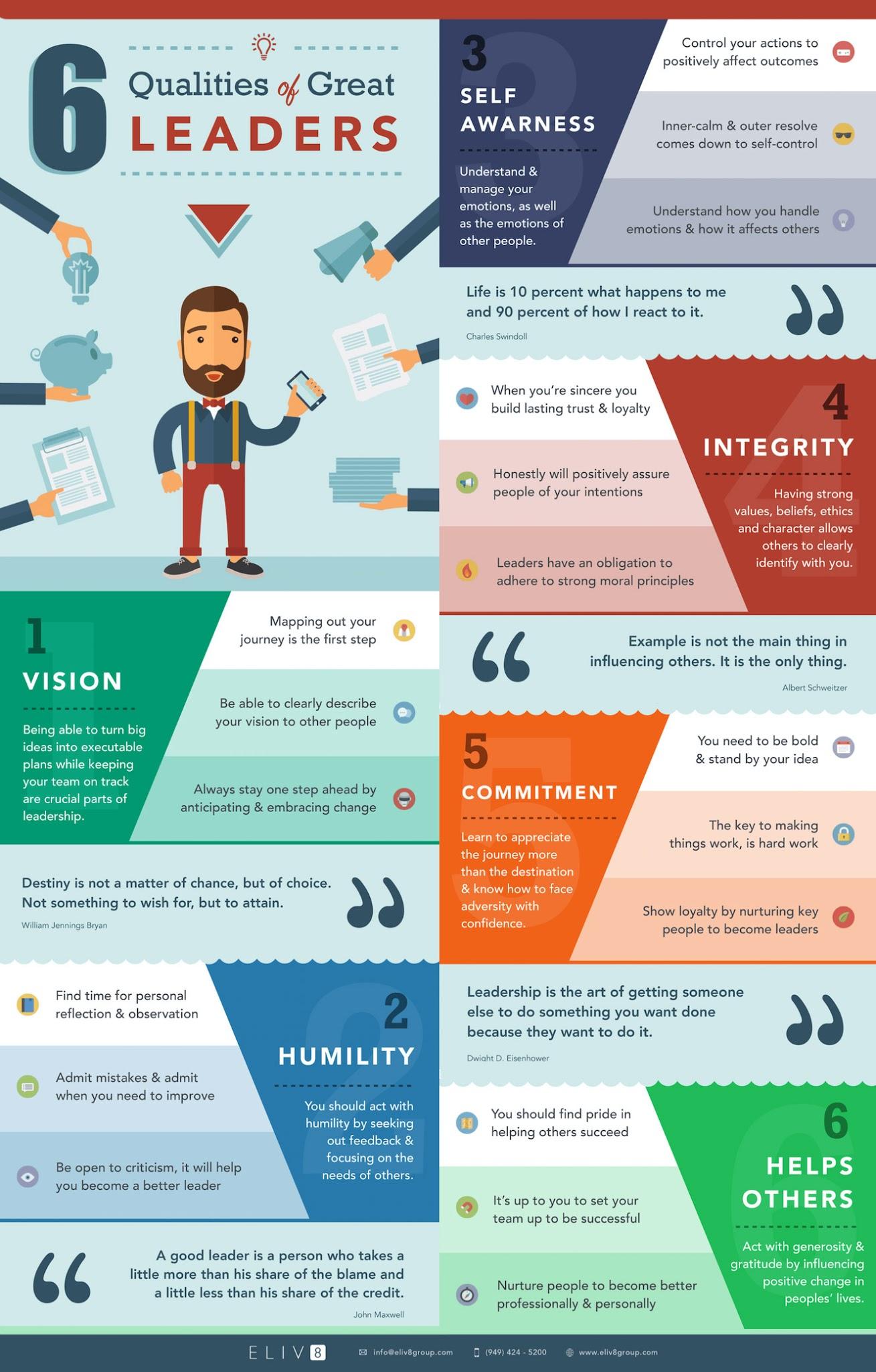 Infografica - le 6 qualità di un vero Leader