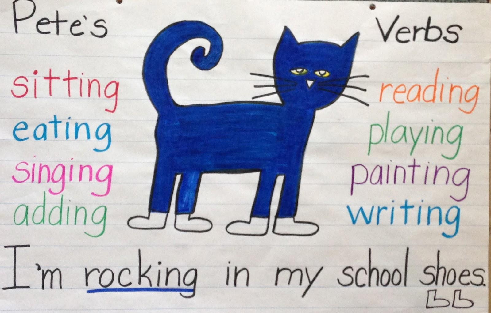 Kathy Griffin S Teaching Strategies Nouns Verbs