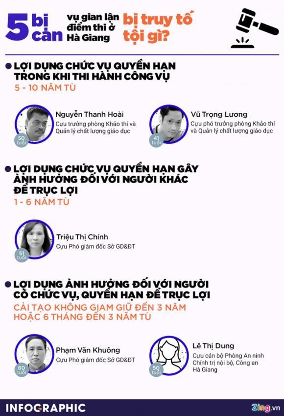 Em gái và vợ cựu Bí thư Hà Giang vắng mặt vụ xử sửa điểm thi