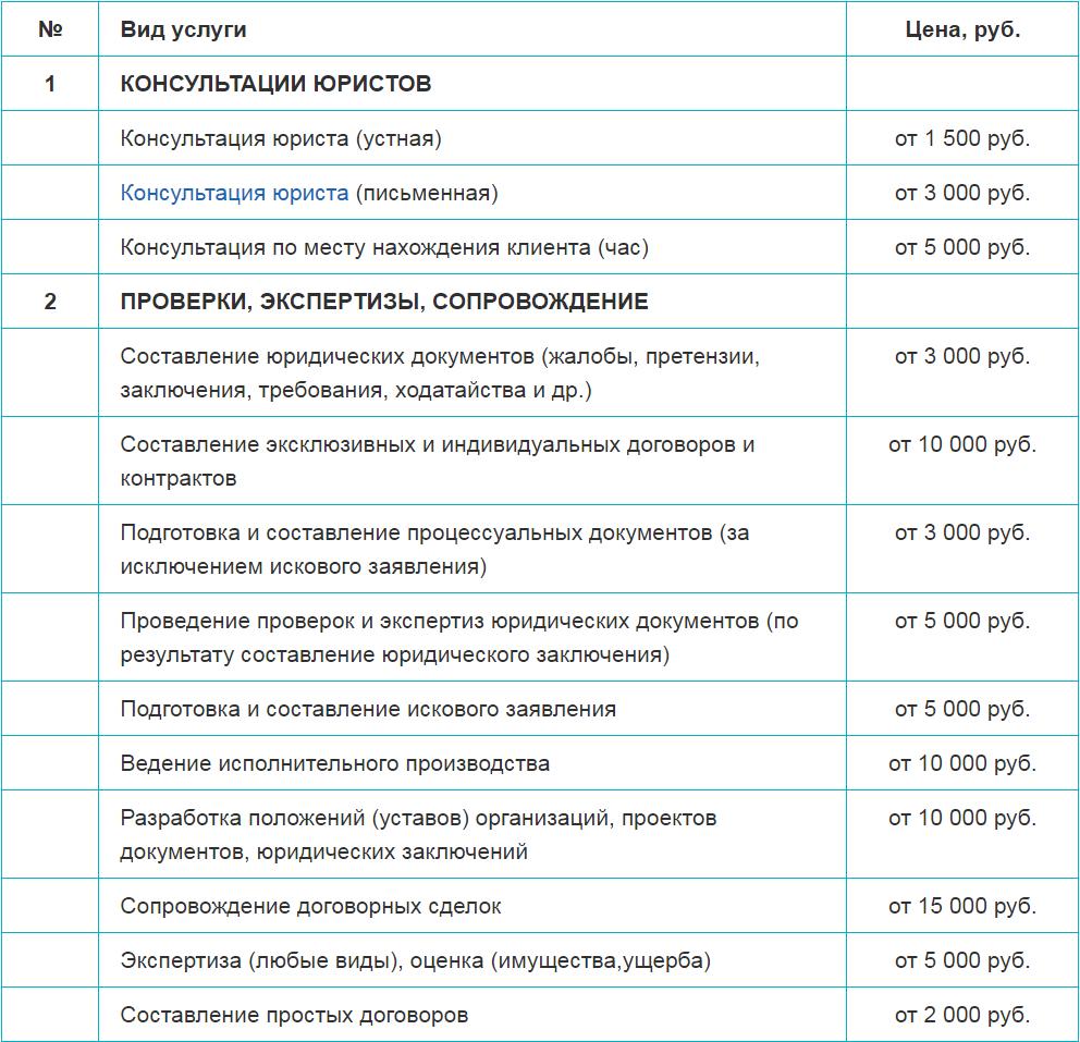 юридические консультации москва цена