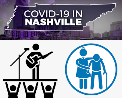 Nashville Covid-19 coverup