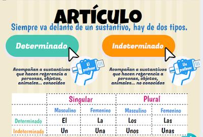https://create.piktochart.com/output/23894198-el-determinante-articulo#.W7uTx2DFycg.blogger