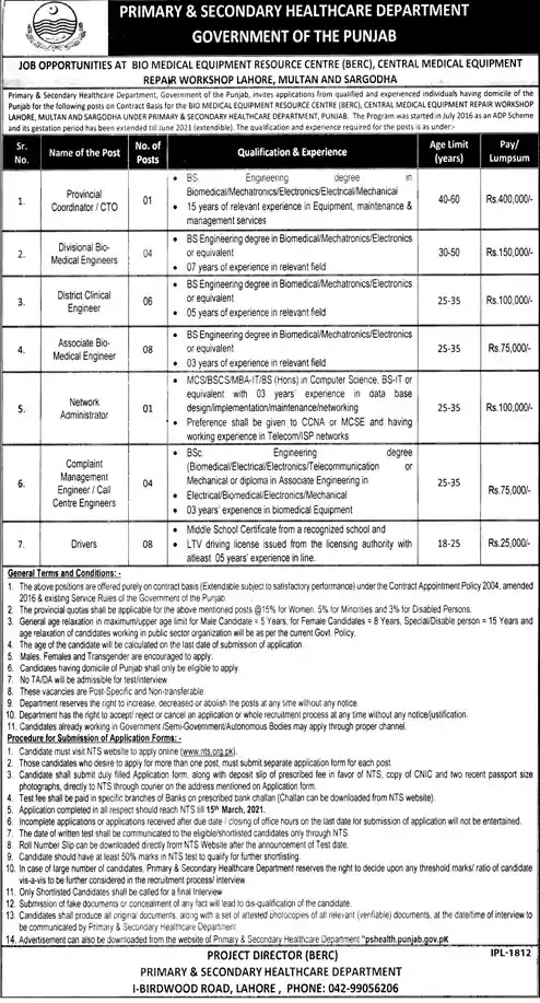 Latest Jobs in Pakistan Primary and Secondary Healthcare Department Punjab Jobs 2021 | Apply Online