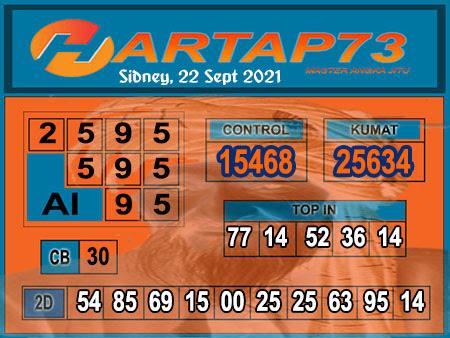 Prediksi Hartap73 Sydney Rabu 22 September 2021