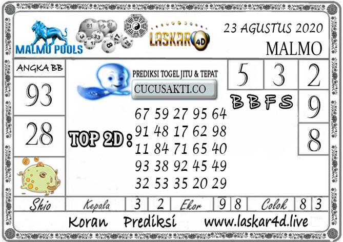 Prediksi Togel MALMO LASKAR4D 23 AGUSTUS 2020