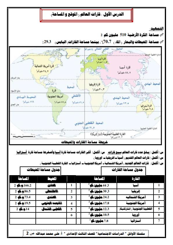 تلخيص الوحدة الأولى دراسات للصف الثالث الاعدادي ترم أول أ/ على محمد عبد الله 0%2B%25281%2529