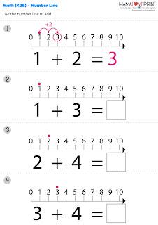 Mama Love Print 自製工作紙  - 數線加減法工作紙 Math Number Line - Level 2 - Kindergarten Math Worksheet Free Download