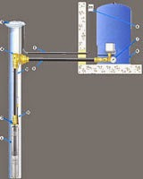 Giluminio siurblio parinkimas montavimas