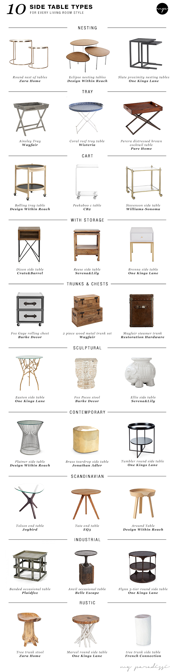 10 side table types for every living room style my paradissi for Table 6 4 specification for highway works