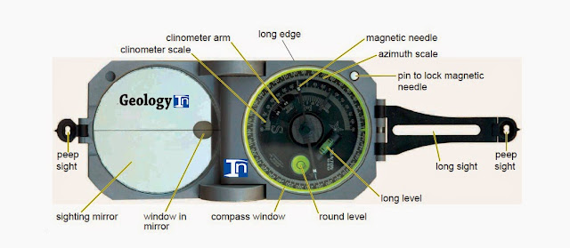 Geological Field equipment too security geology IN Geological Field equipment too safety