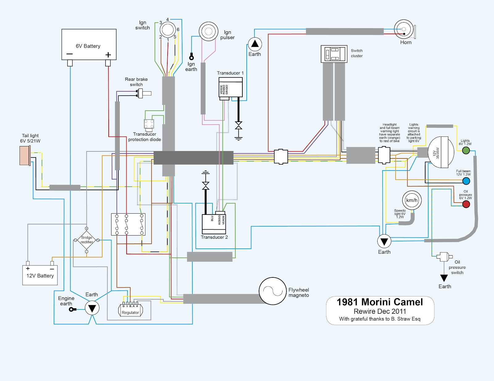 Royal Enfield Bullet Wiring Diagram Animal Cell Without Labels 350 Somurich