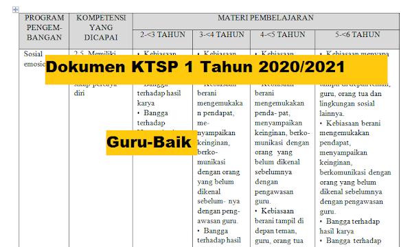 gambar KTSP TK 2021/2022