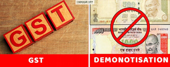 GST and demonetization