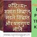 कौटिल्य (Kautilya) : भारतीय राजनीतिक विचारक