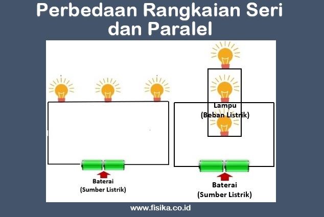 perbedaan rangkaian seri paralel