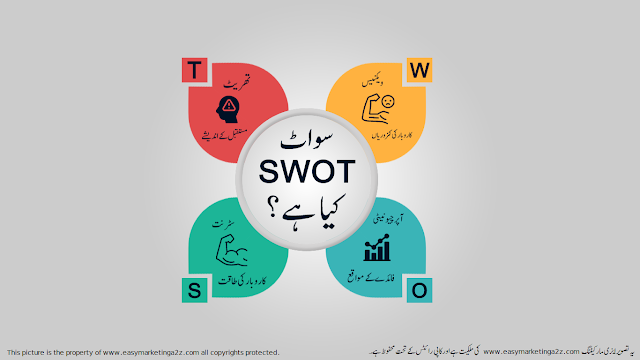 SWOT meaning in Urdu-سواٹ اینالیسیس اُردو میں