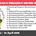 Jobs in Perbadanan Kemajuan Negeri Selangor (PKNS) (10 April 2018)