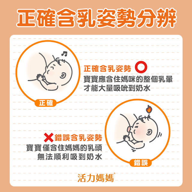 錯誤的含乳姿勢會無法順利吸到乳腺中的奶水,可能會煩躁、不願意親餵,影響到奶量的分泌