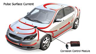 electronic corrosion module