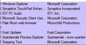 BSODTutorials: Windows Integrity Levels - Process Explorer