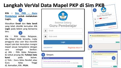 Langkah VerVal Data Mapel PKP di Sim PKB