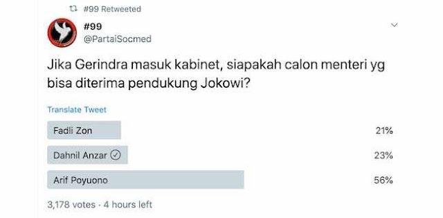 Poling Calon Menteri Gerindra, Arief Poyuono Paling Bisa Diterima Pendukung Jokowi