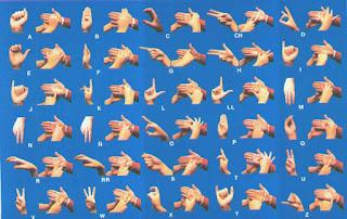 Alfabeto dactilológico en palma