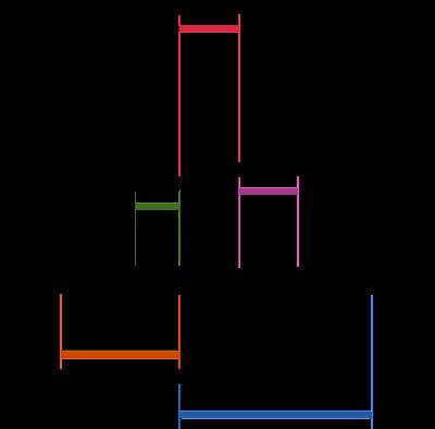 Diagram of normal sinus rhythm ECG