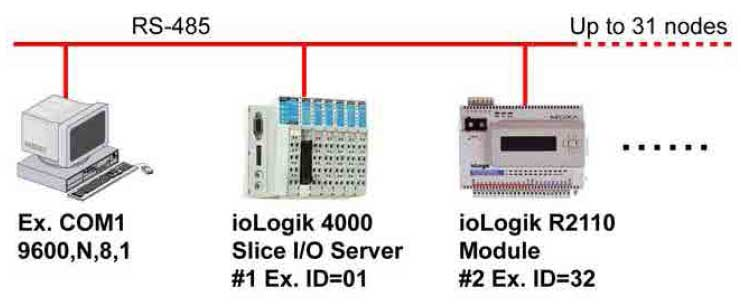 how to connect multiple modbus devices