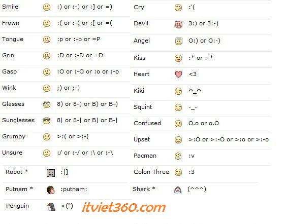 NEW FB CHAT EMOTICONS 2013, bieu tuong comment fb moi nhat 2013