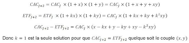 Démonstration mathématique de l'effet beta slipping (ou slippage)