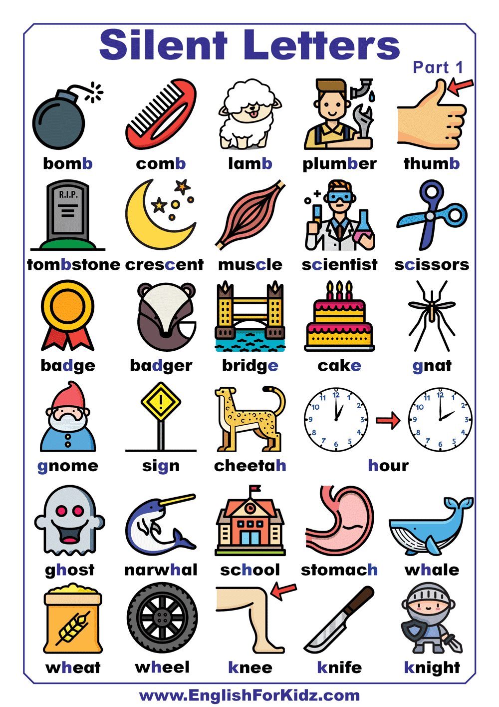 hight resolution of Phonics Sounds Charts - Digraphs