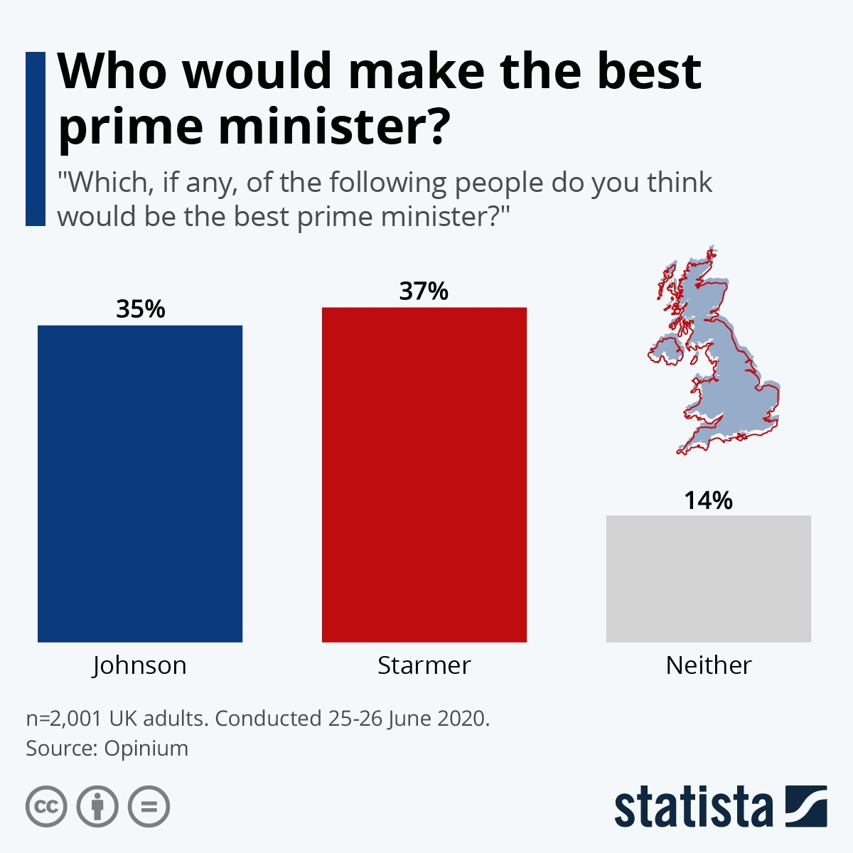 Who would make the best prime minister? #infographic