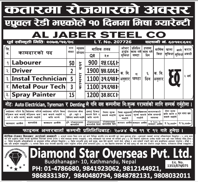 Jobs in Qatar for Nepali, Salary Rs 54,606