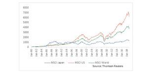 Cara simple investasi saham untuk pemula