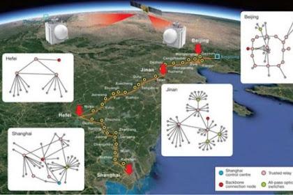 Jaringan Komunikasi Kuantum Terintegrasi Pertama di Dunia, Dikembangkan di China