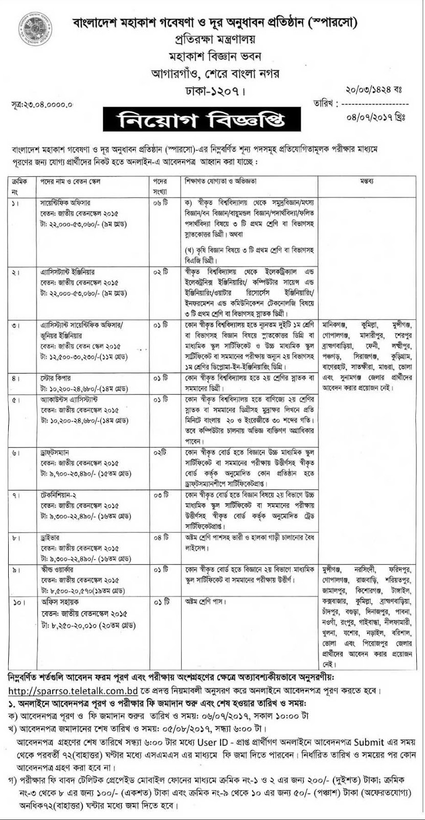 Bangladesh SPARRSO Job Circular 2017 Download