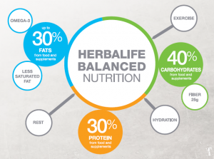 Herbalife Mixed Fiber
