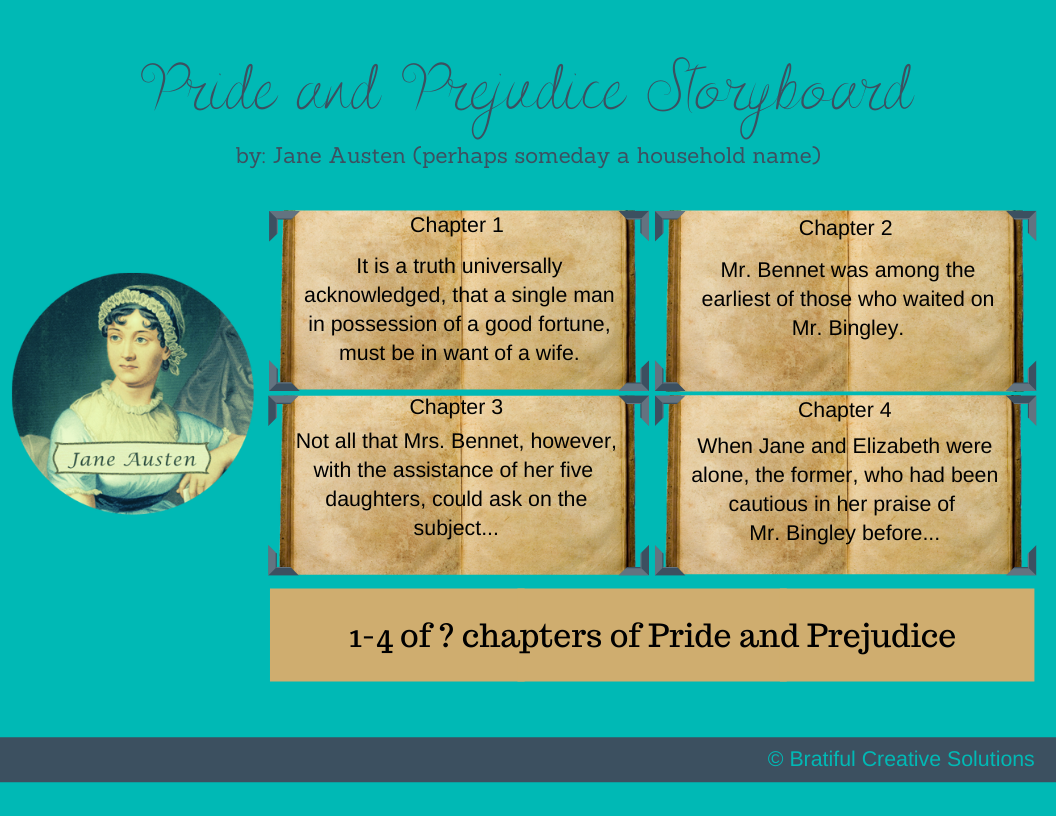 Author Storyboard Example - Pride and Prejudice
