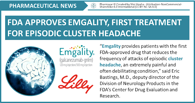 FDA approves Emgality first treatment for episodic ...