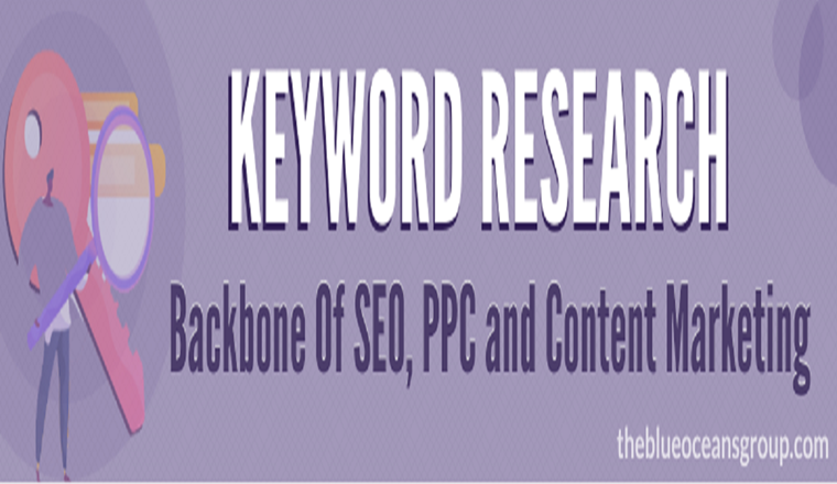 Keyword Research- How to do it: A Step by Step Guide [2020] #infographic