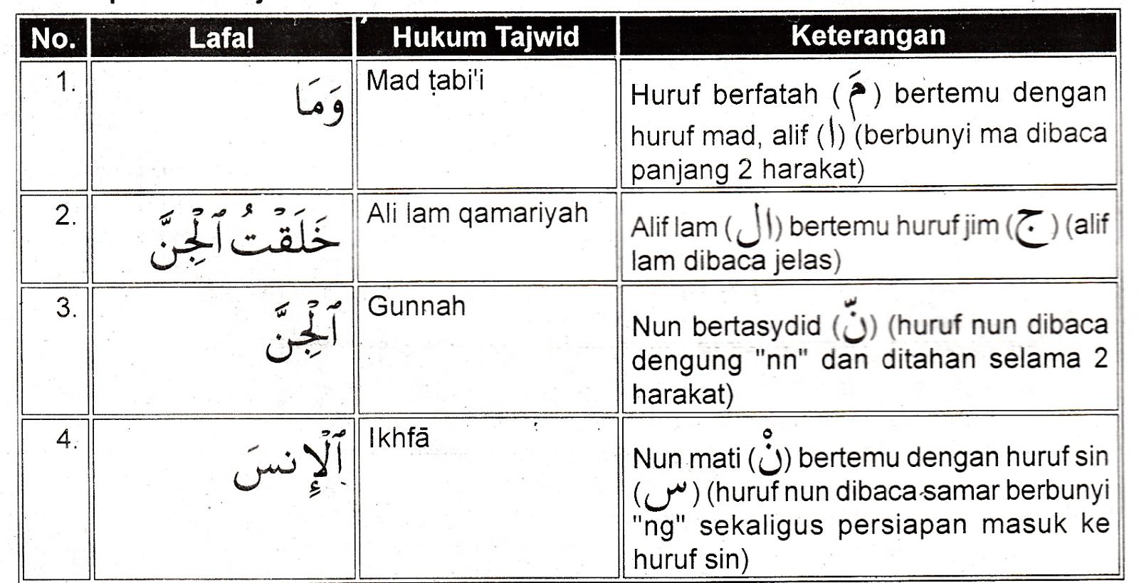 Surah Al Isra Ayat 26-27 - a-k-b info