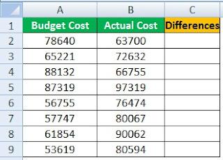 How To Subtract In Excel with Example | जाने एक्सेल में माइनस कैसे करते है?