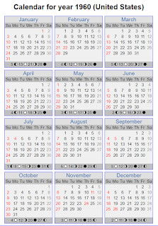 Screen Capture of Calendar Dates for the Year 1960