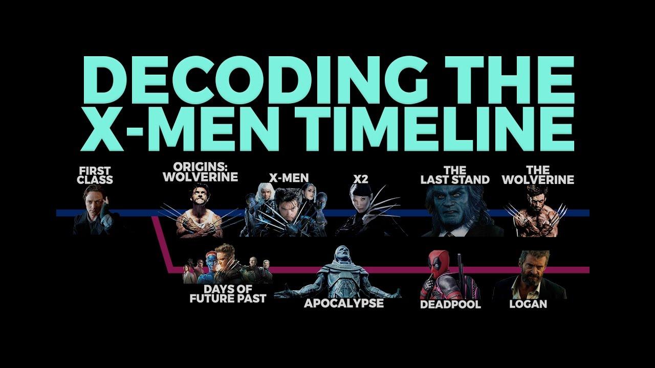 X-Men Universe รวบรวมหนังจากจักรวาล X-Men แบบเรียง Timeline