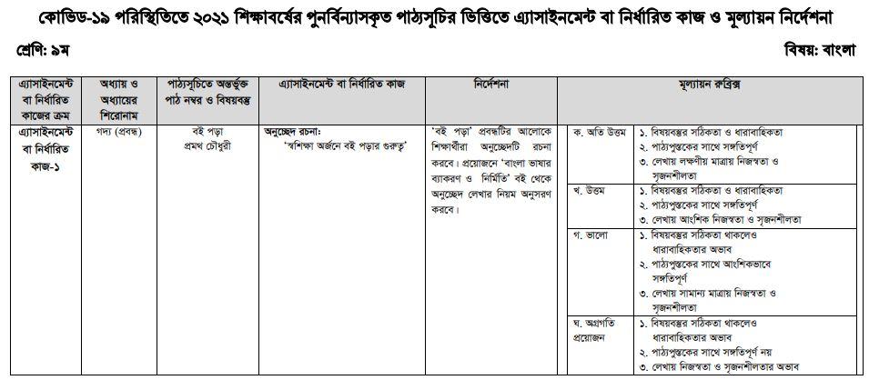 Class 9 Bangla Assignment 2021 For First Week
