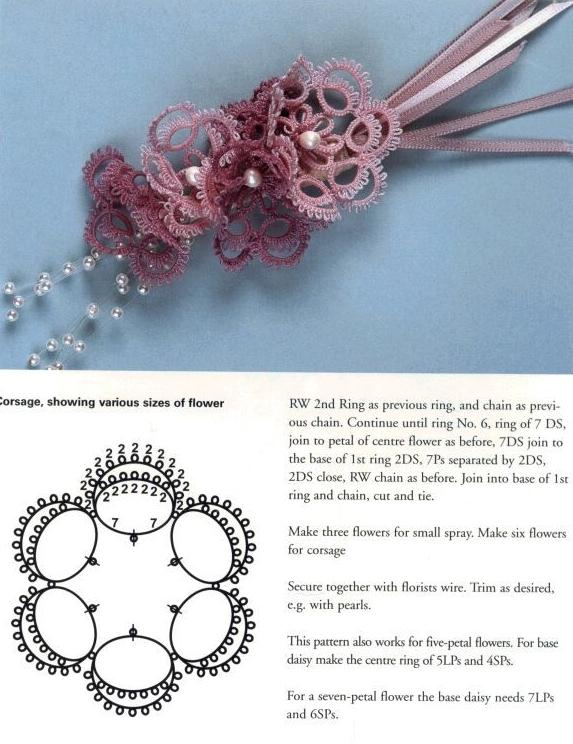 frywolitkowe kwiatki 3D- wzor