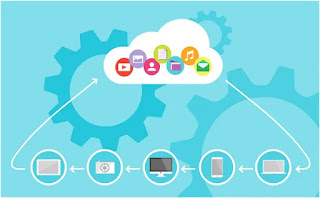 Multcloud: Integrate and transfer files to Online Storage