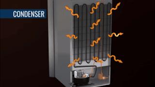 how condenser work