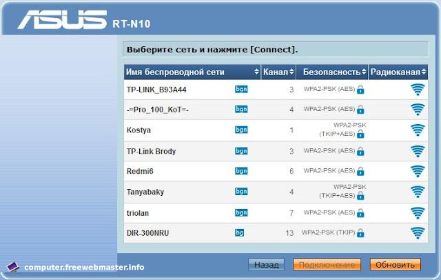 Подключение роутера ASUS RT-N10 к интернету в режиме повторителя